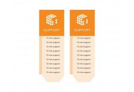 Klippekort til Magento support hos TRIC